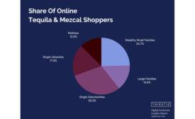Thirstie Tequila Mezcal