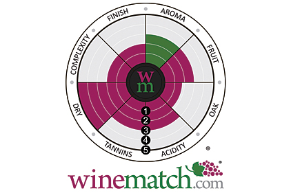 winematch ft