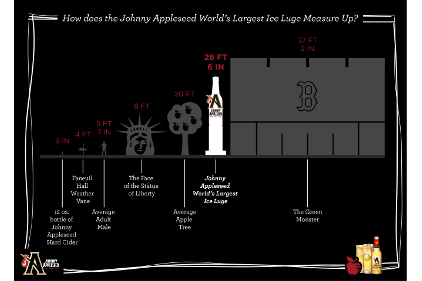 Johnny Applessed ice luge infographic