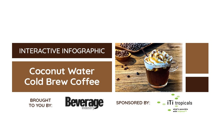 ITI Tropicals Coconut Water Cold Brew Coffee