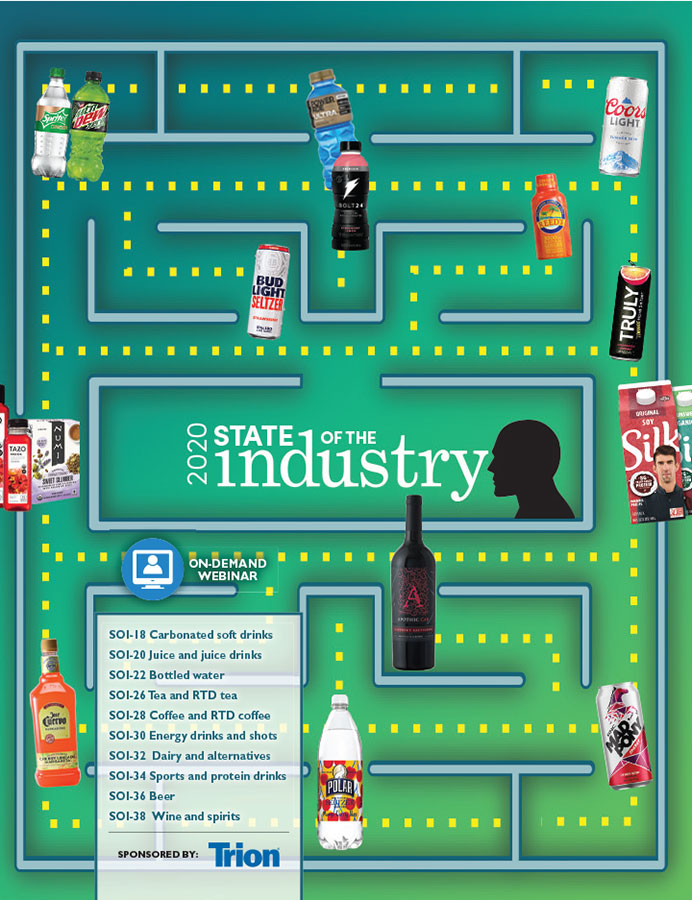 State of the Industry Report Category Sponsorships