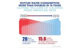 BMC Calories infographic preview