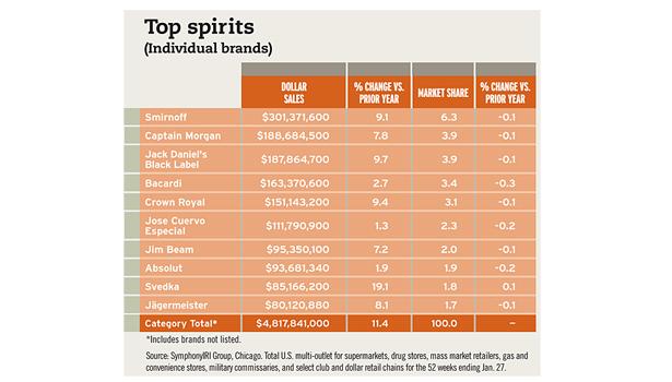 Natural American Spirit Color Chart