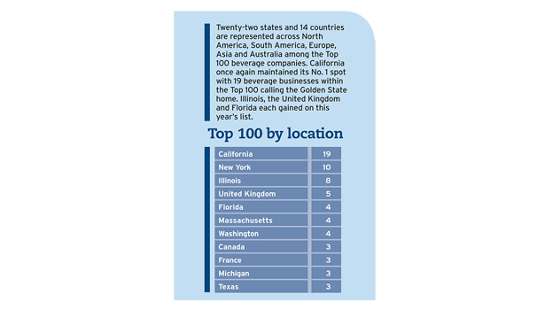 top 100 by location 2012