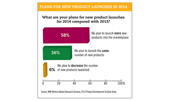 plans for new product launch 2014
