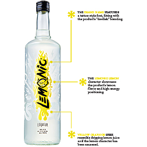 Lemonic bottle