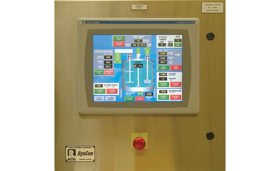 Ross SysCon PLC-based Control Panels