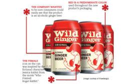 Wild Ginger Beer Co.