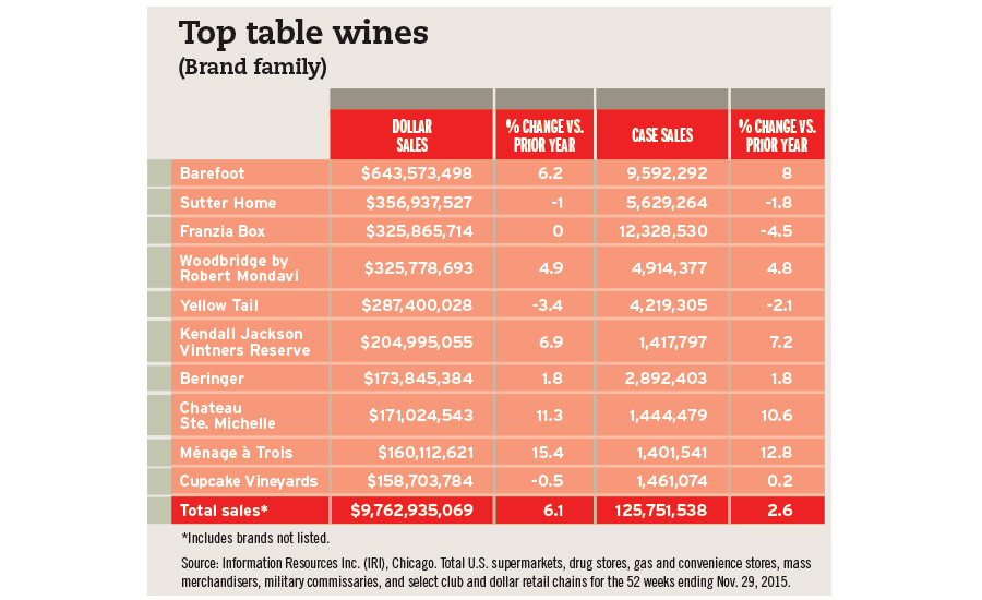 top table wines