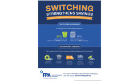 FPA highlights benefits of flexible packaging