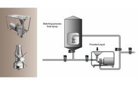 Alfa Laval Hybrid Powder Mixer - Beverage Industry