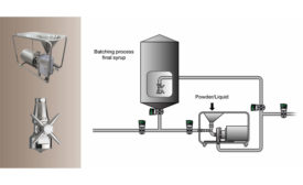 Alfa Laval Hybrid Powder Mixer - Beverage Industry