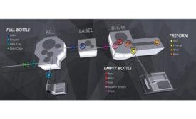 Pressco inspection system